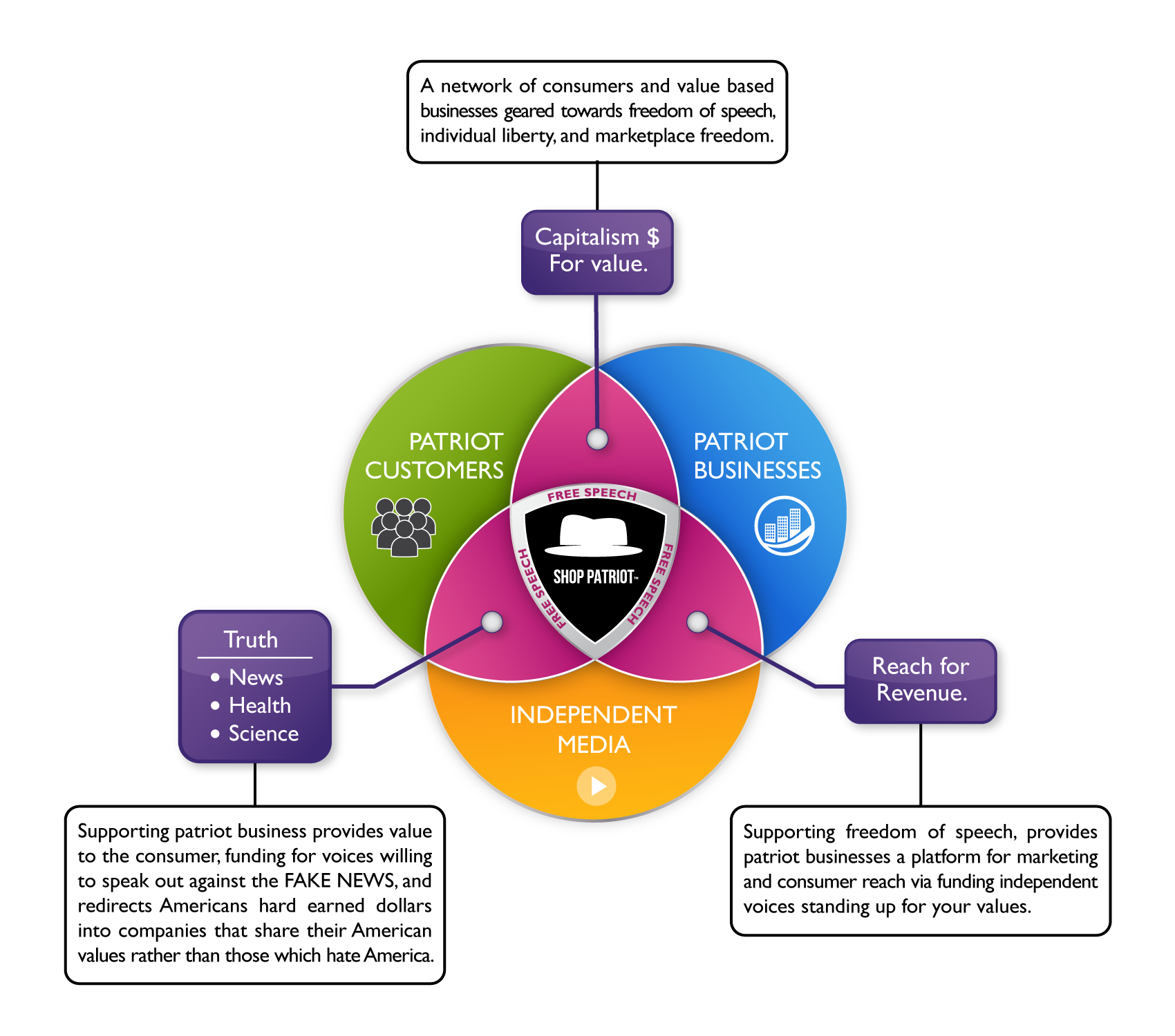 WhiteHat-strategy-infographic